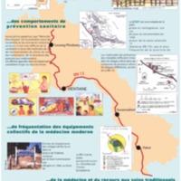Route nationale 13 et santé au Laos