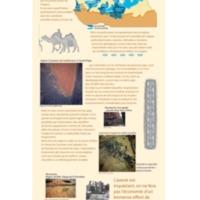 L'eau captive des déserts : une eau encore intacte ?
