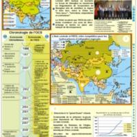 L'Organisation de Coopération de Shanghai, de l'enjeu sécuritaire aux enjeux économiques