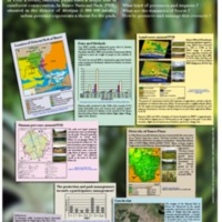 Sustainable forest management and urban pressure in the National Park of Banco (District of Abidjan, Côte d'Ivoire)