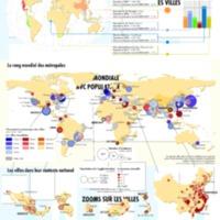 Les six métropoles du programme PERISUD : présentation 1
