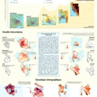Les six métropoles du programme PERISUD : présentation 2