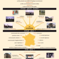 Le film géographique : un outil de communication performant pour les entreprises et les collectivités territoriales